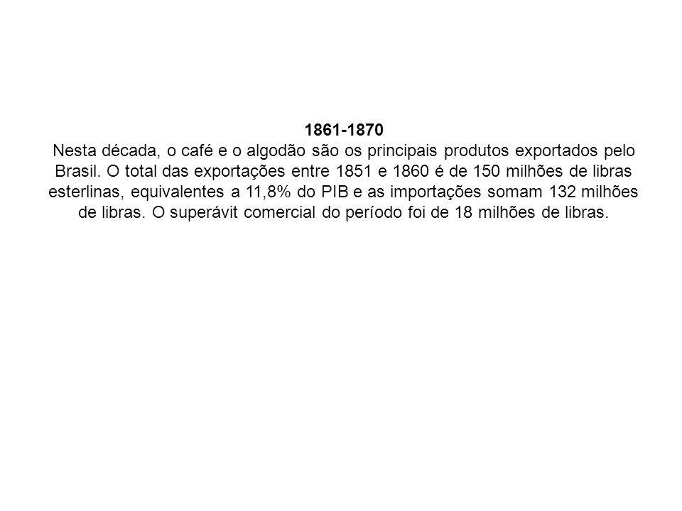 1861-1870 Nesta década, o café e o algodão são os principais produtos exportados pelo Brasil.