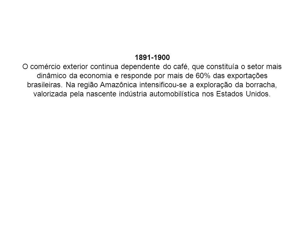 1891-1900 O comércio exterior continua dependente do café, que constituía o setor mais dinâmico da economia e responde por mais de 60% das exportações brasileiras.