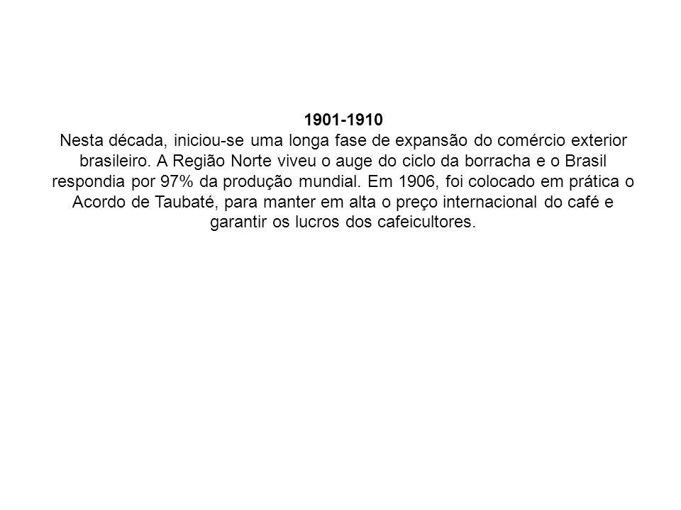 1901-1910 Nesta década, iniciou-se uma longa fase de expansão do comércio exterior brasileiro.