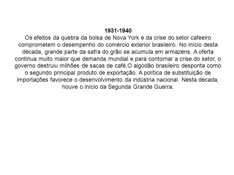 1931-1940 Os efeitos da quebra da bolsa de Nova York e da crise do setor cafeeiro comprometem o desempenho do comércio exterior brasileiro.