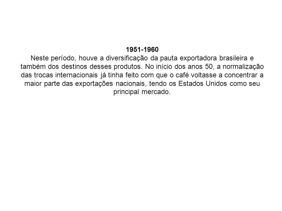 1951-1960 Neste período, houve a diversificação da pauta exportadora brasileira e também dos destinos desses produtos.