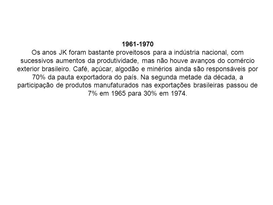 1961-1970 Os anos JK foram bastante proveitosos para a indústria nacional, com sucessivos aumentos da produtividade, mas não houve avanços do comércio exterior brasileiro.