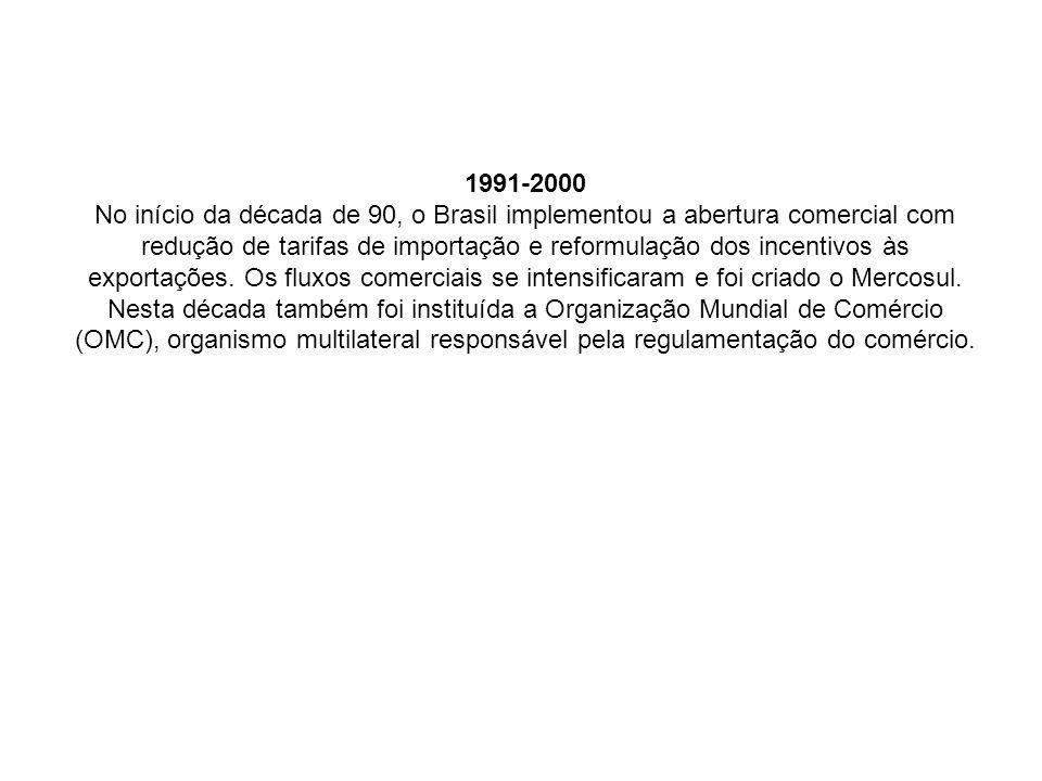 1991-2000 No início da década de 90, o Brasil implementou a abertura comercial com redução de tarifas de importação e reformulação dos incentivos às exportações.