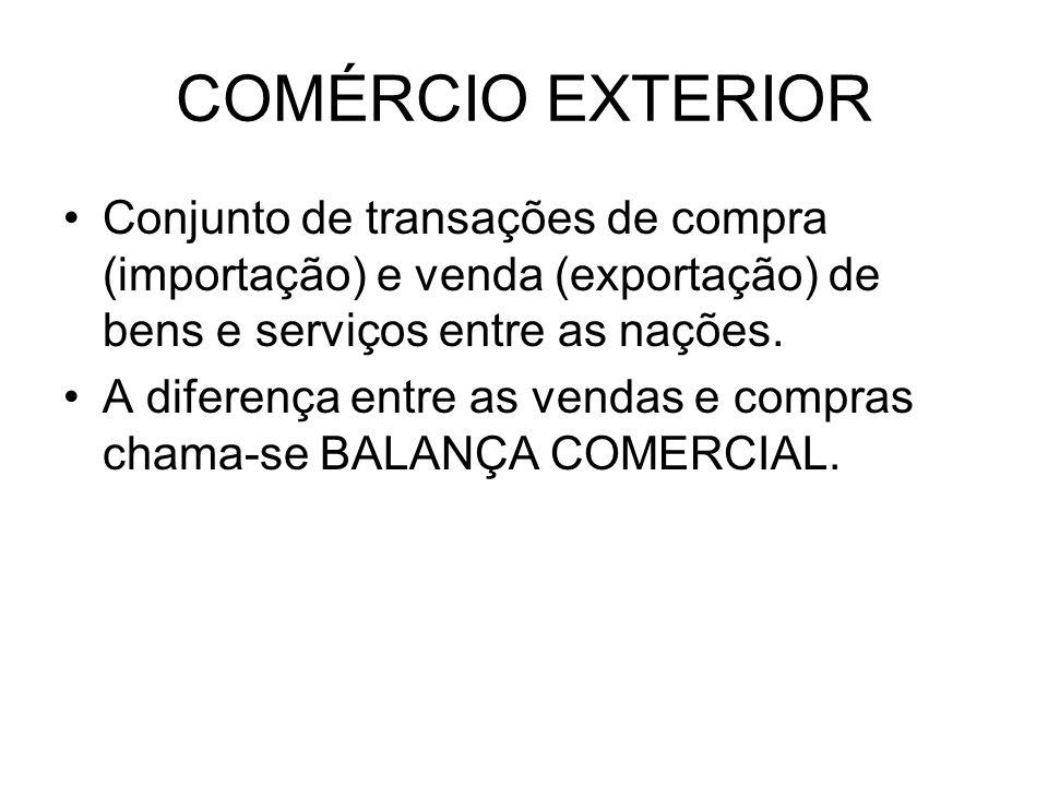 COMÉRCIO EXTERIOR Conjunto de transações de compra (importação) e venda (exportação) de bens e serviços entre as nações.