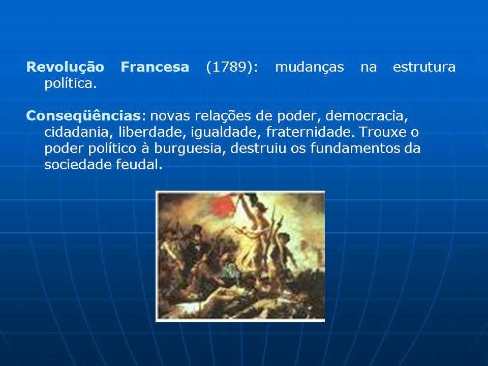 Revolução Francesa (1789): mudanças na estrutura política.