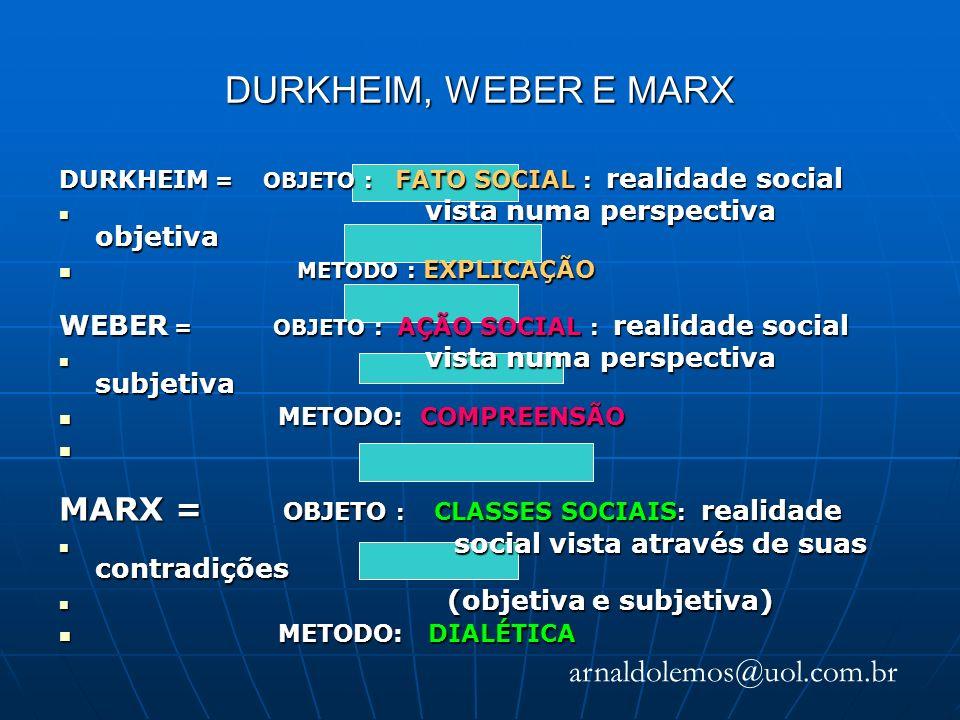 DURKHEIM, WEBER E MARX MARX = OBJETO : CLASSES SOCIAIS: realidade