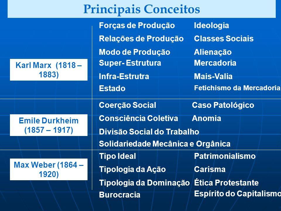 Principais Conceitos Forças de Produção Ideologia Relações de Produção