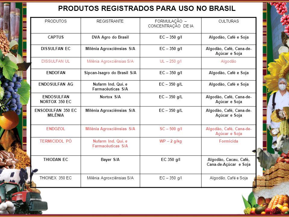 PRODUTOS REGISTRADOS PARA USO NO BRASIL