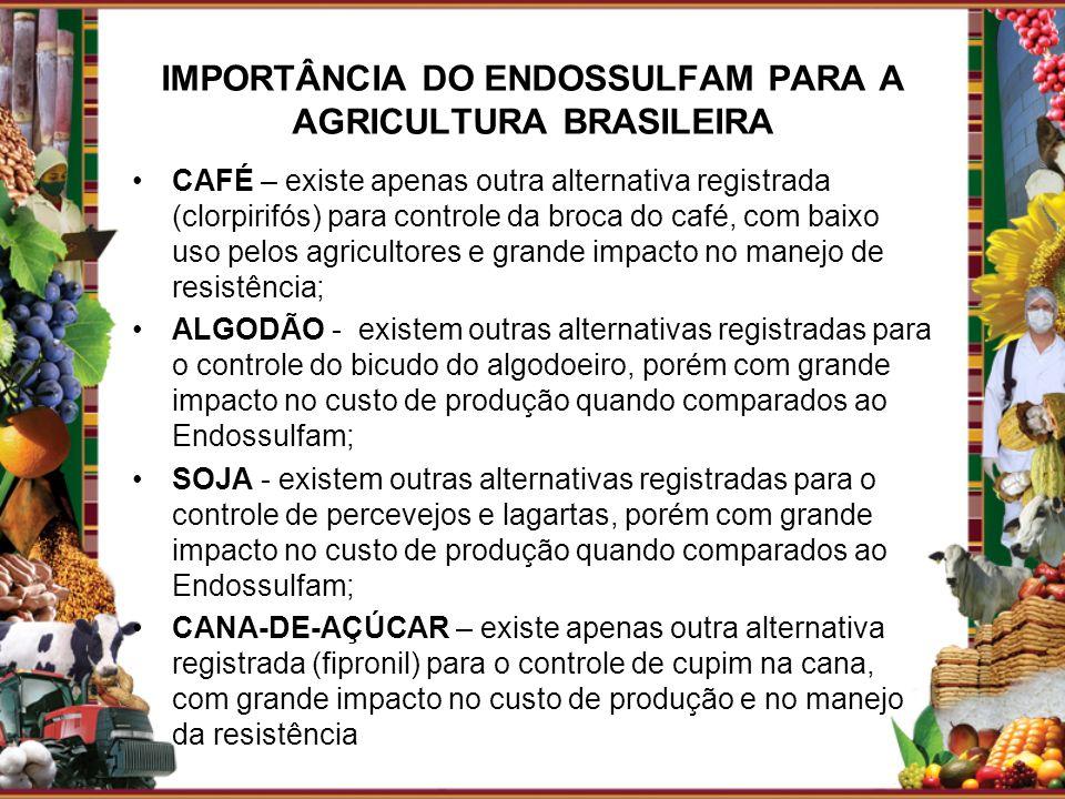 IMPORTÂNCIA DO ENDOSSULFAM PARA A AGRICULTURA BRASILEIRA