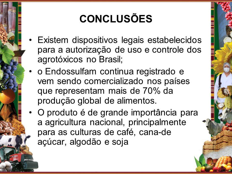 CONCLUSÕES Existem dispositivos legais estabelecidos para a autorização de uso e controle dos agrotóxicos no Brasil;