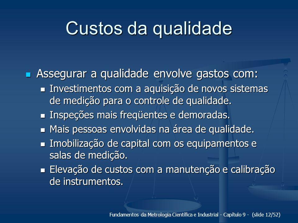 Custos da qualidade Assegurar a qualidade envolve gastos com: