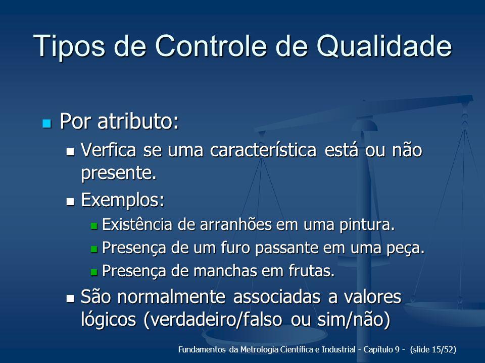 Tipos de Controle de Qualidade
