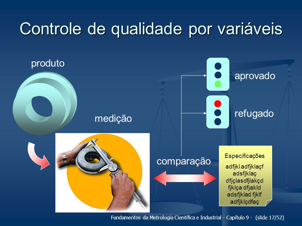 Controle de qualidade por variáveis
