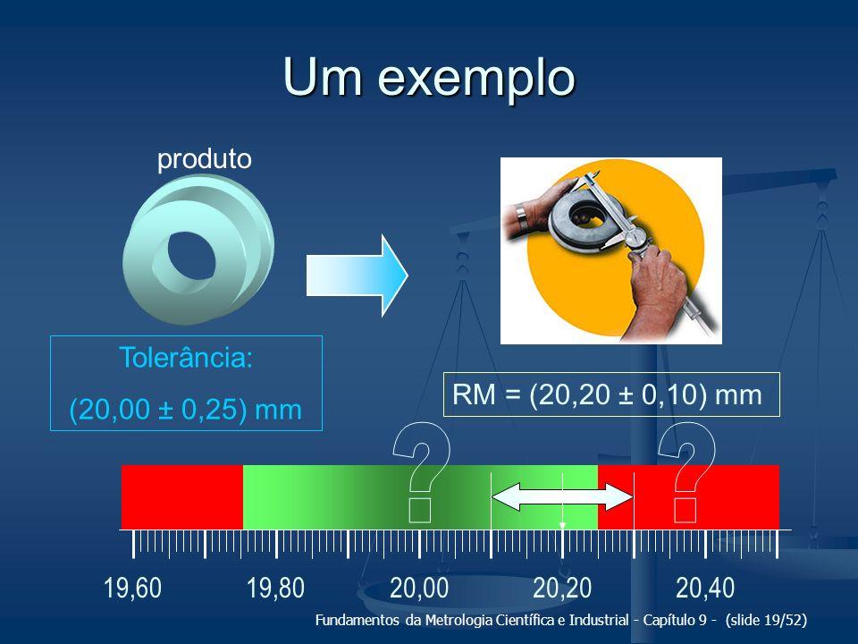 Um exemplo produto Tolerância: (20,00 ± 0,25) mm
