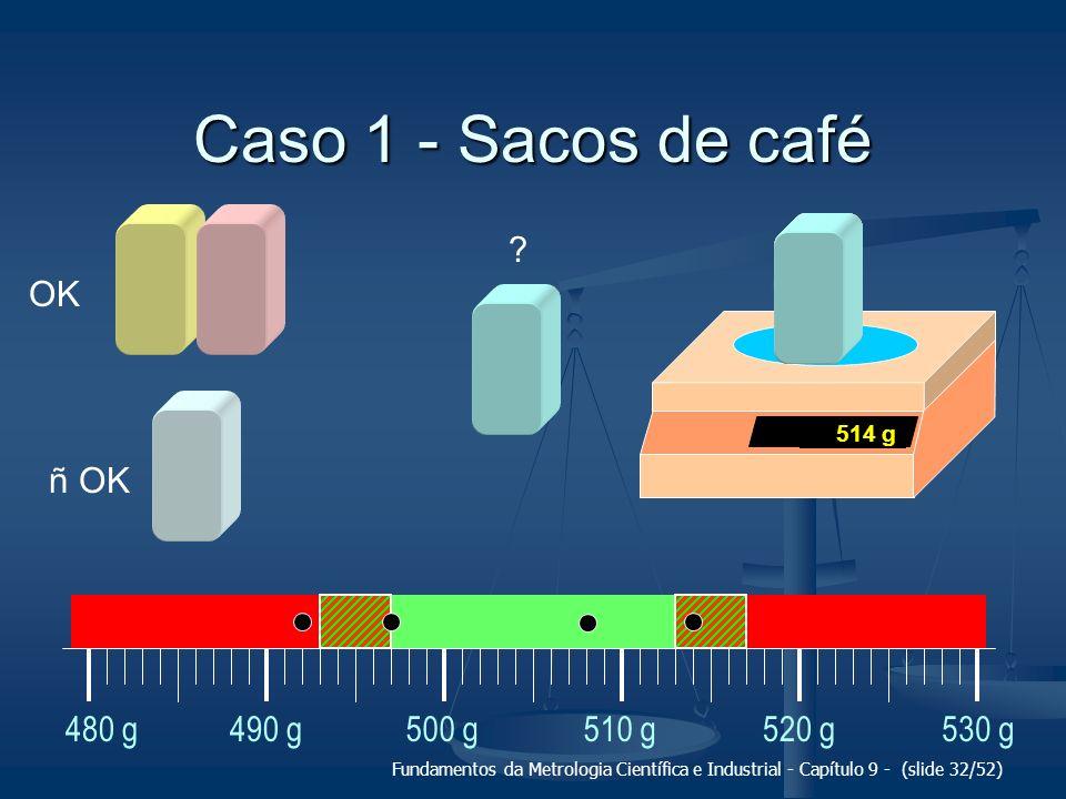 Caso 1 - Sacos de café OK ñ OK 500 g 510 g 520 g 480 g 490 g 530 g