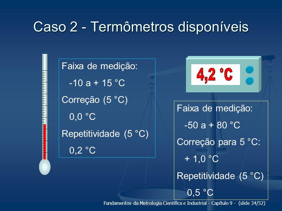Caso 2 - Termômetros disponíveis