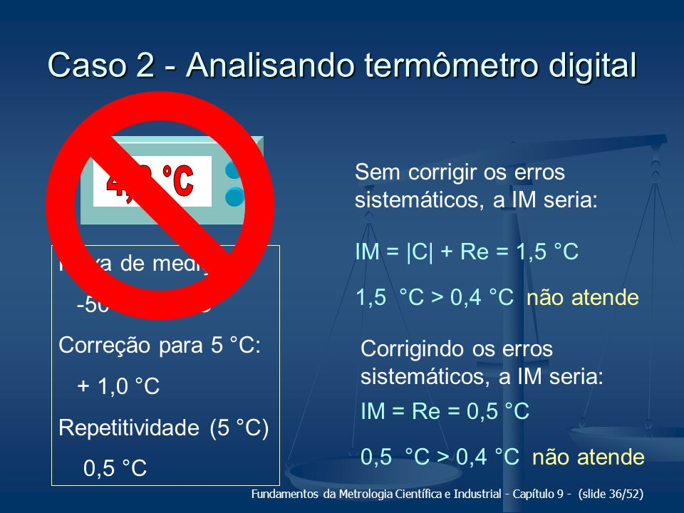 Caso 2 - Analisando termômetro digital