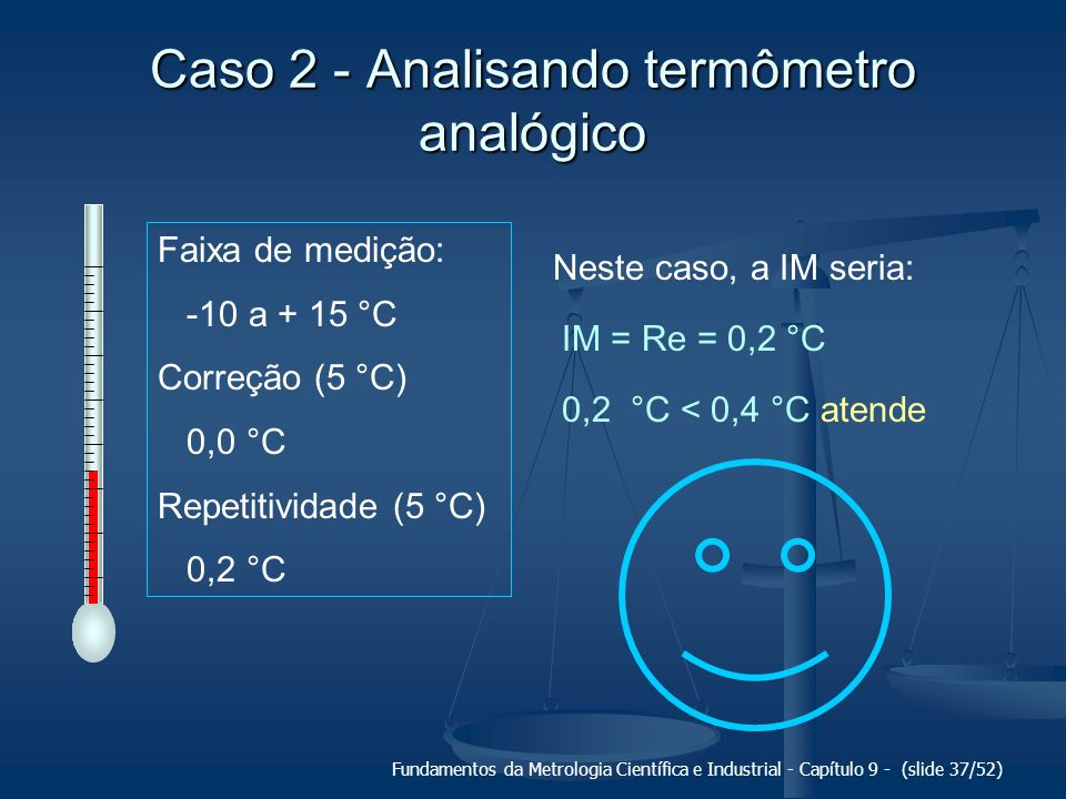 Caso 2 - Analisando termômetro analógico