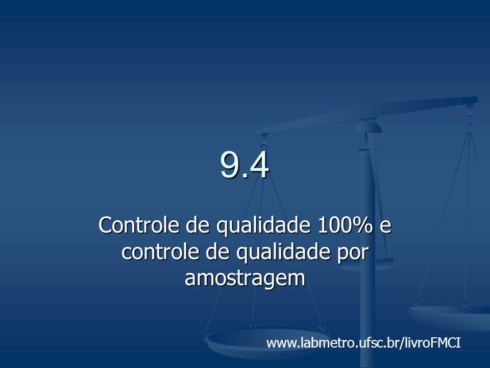 Controle de qualidade 100% e controle de qualidade por amostragem