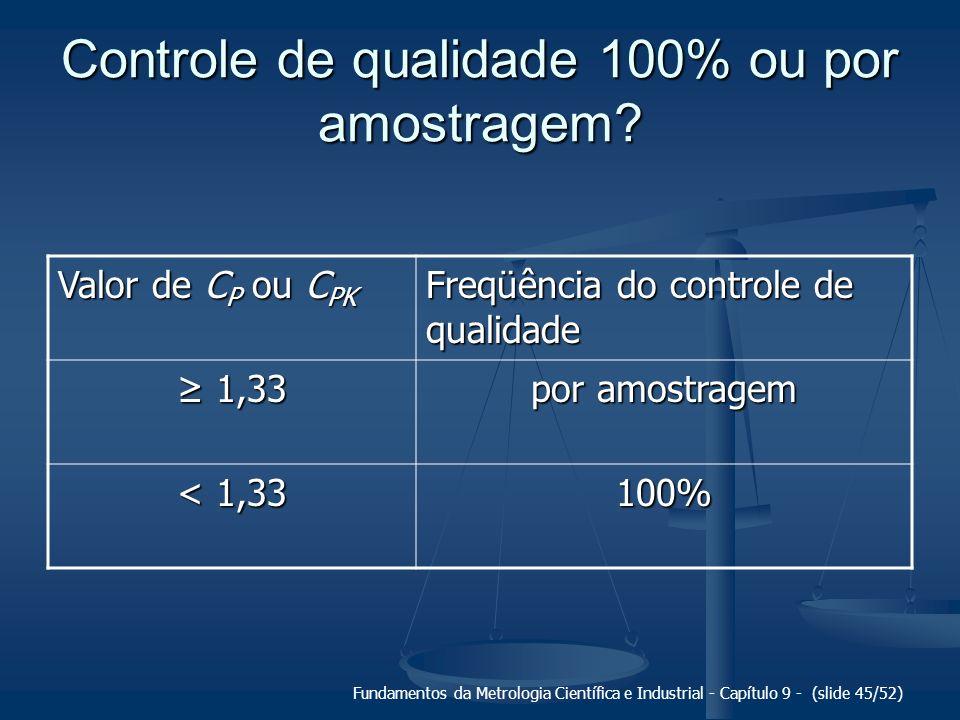 Controle de qualidade 100% ou por amostragem