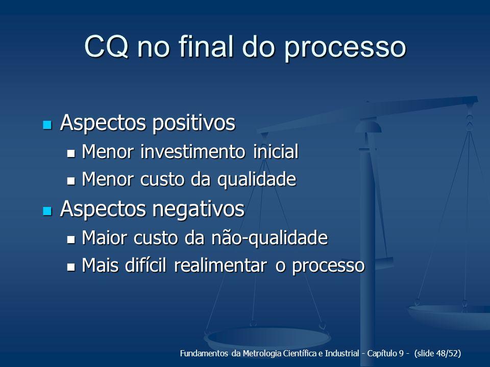 CQ no final do processo Aspectos positivos Aspectos negativos
