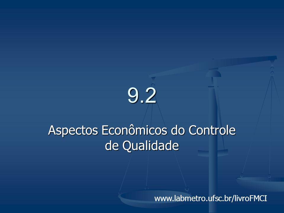 Aspectos Econômicos do Controle de Qualidade
