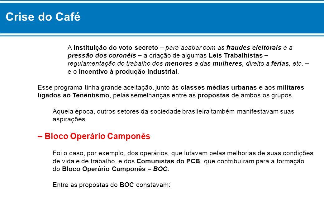 Crise do Café – Bloco Operário Camponês