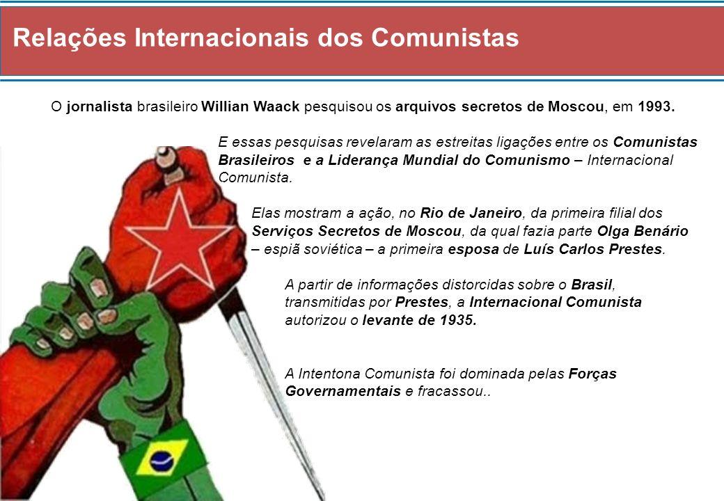 Relações Internacionais dos Comunistas
