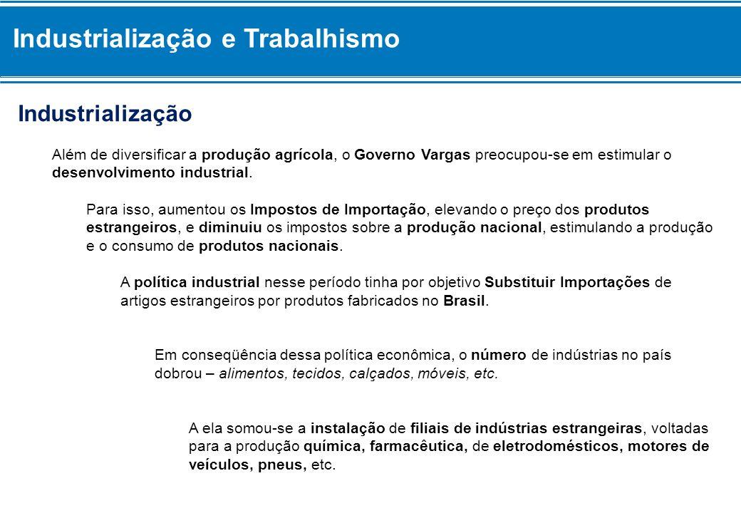 Industrialização e Trabalhismo