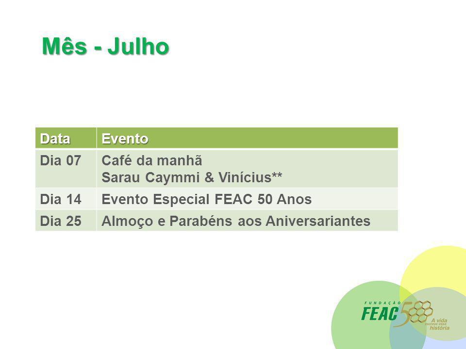 Mês - Julho Data Evento Dia 07 Café da manhã Sarau Caymmi & Vinícius**