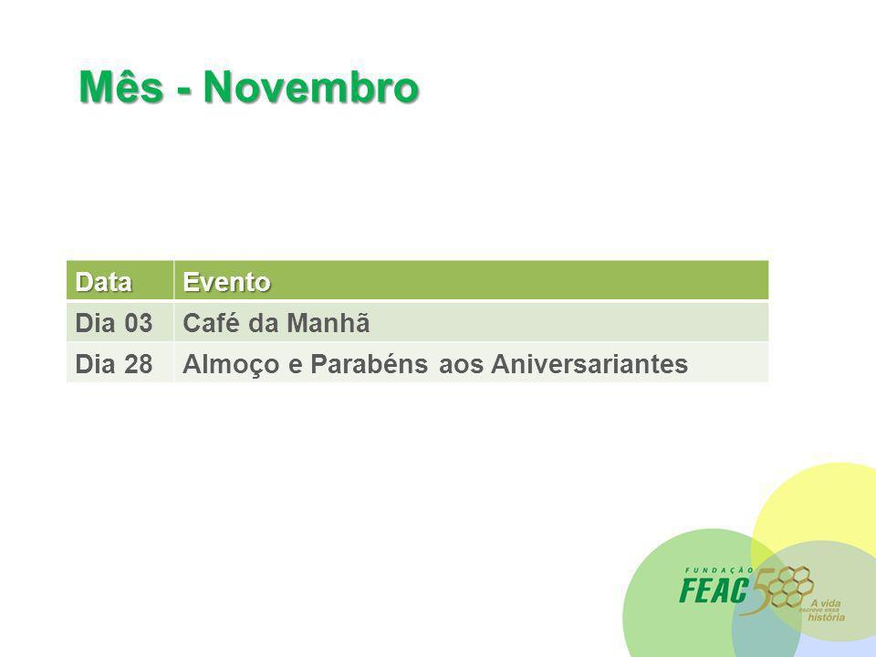 Mês - Novembro Data Evento Dia 03 Café da Manhã Dia 28