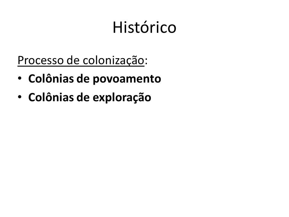 Histórico Processo de colonização: Colônias de povoamento