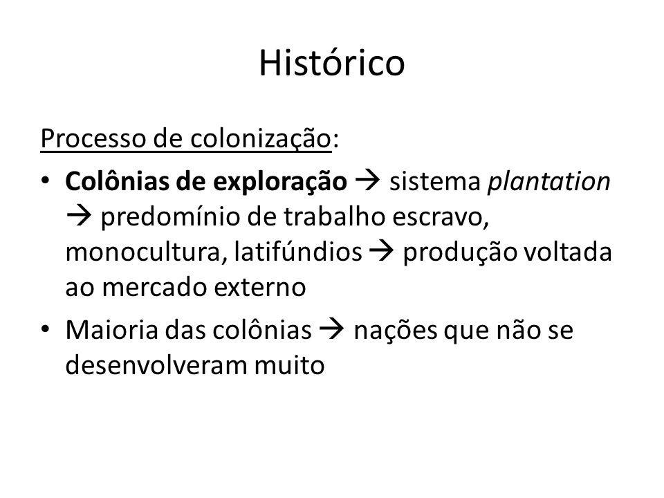 Histórico Processo de colonização: