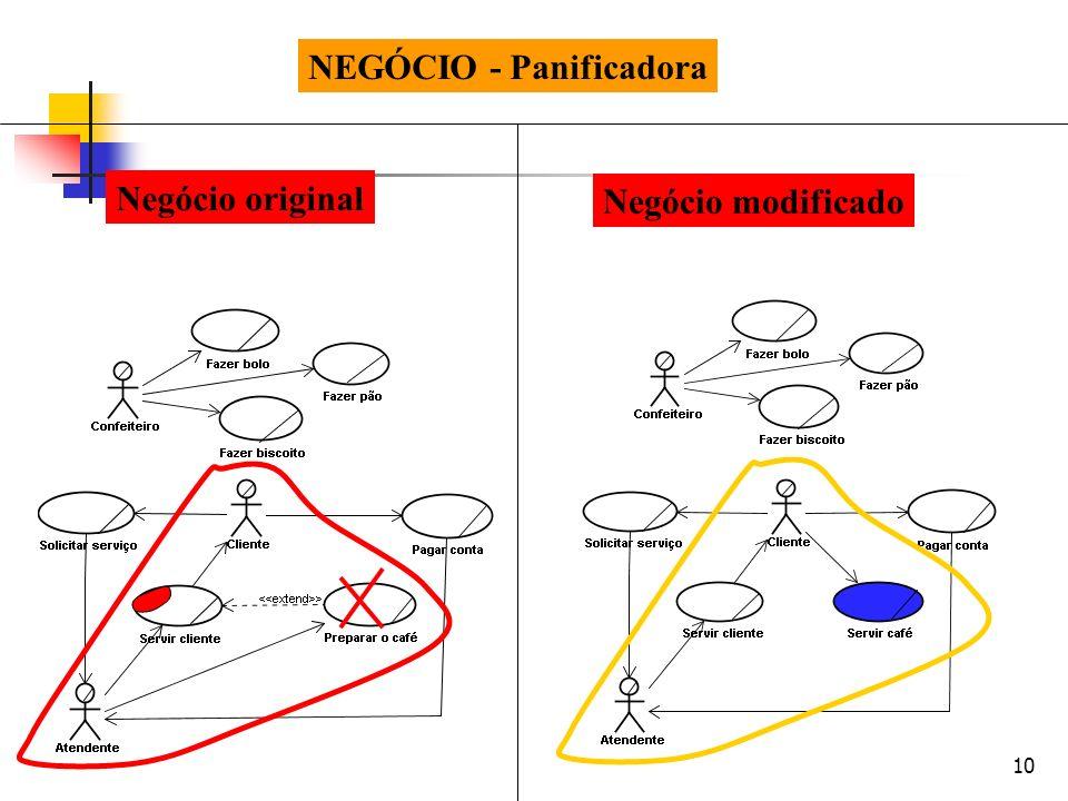 NEGÓCIO - Panificadora