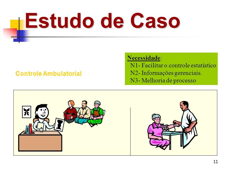 Estudo de Caso Necessidade: N1- Facilitar o controle estatístico