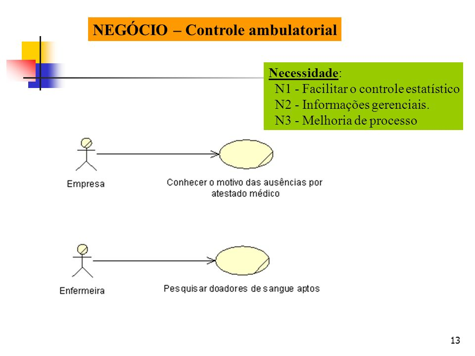 NEGÓCIO – Controle ambulatorial