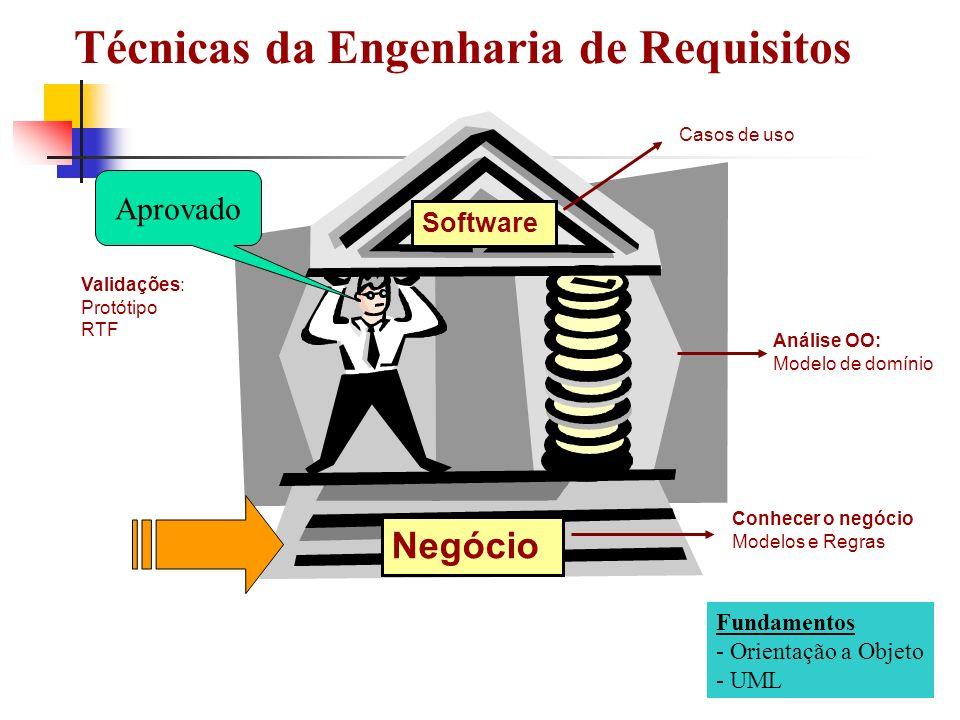 Técnicas da Engenharia de Requisitos