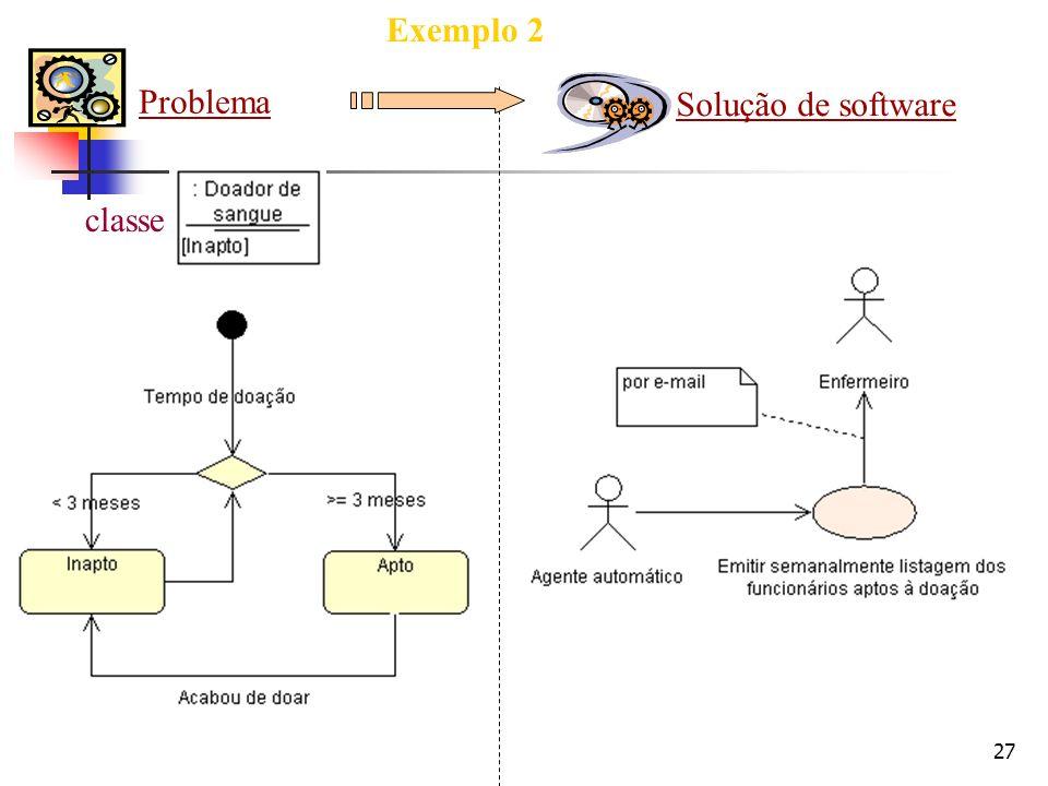 Exemplo 2 Problema Solução de software classe