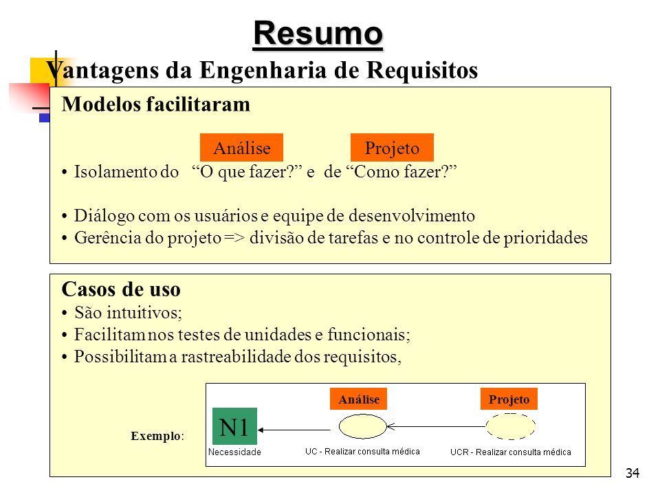 Resumo Vantagens da Engenharia de Requisitos N1 Modelos facilitaram