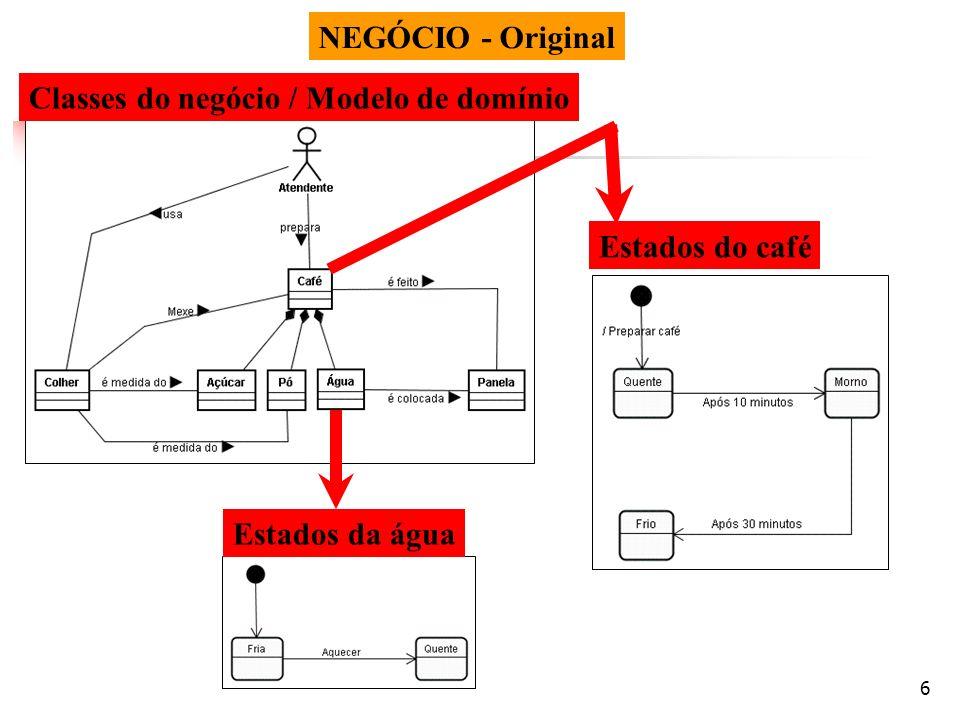 NEGÓCIO - Original Classes do negócio / Modelo de domínio Estados do café Estados da água