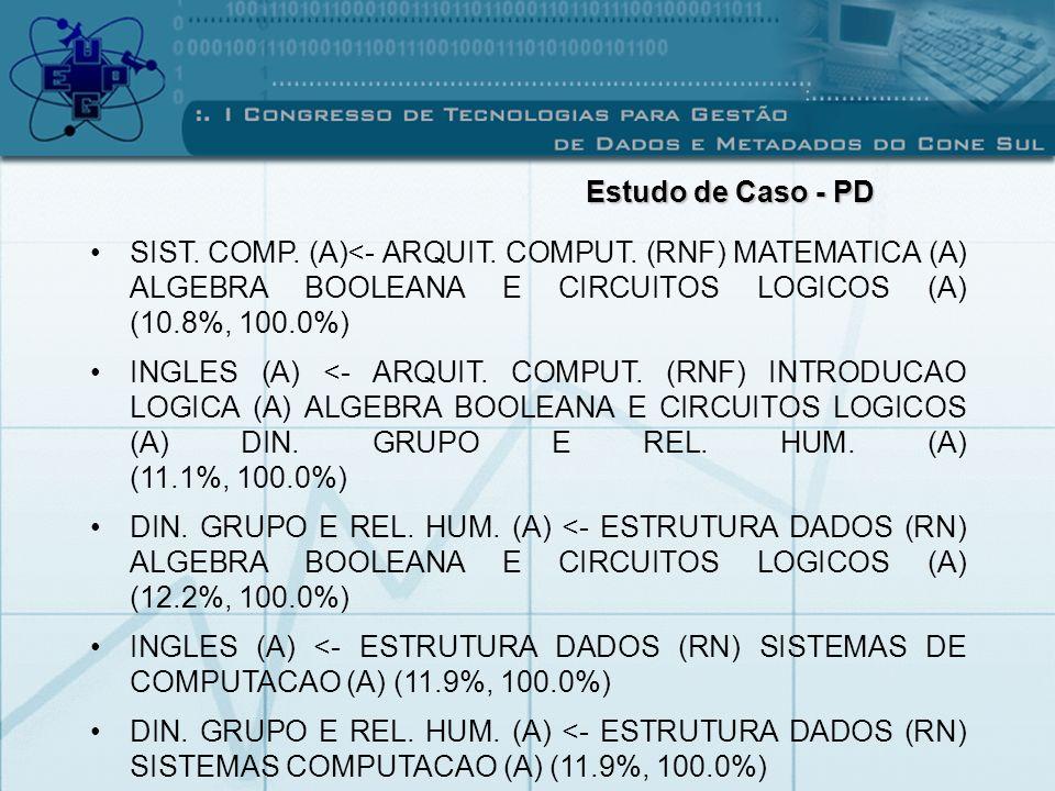 Estudo de Caso - PD