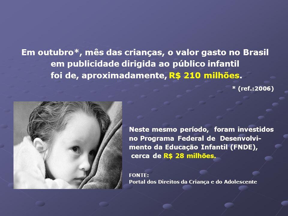Em outubro*, mês das crianças, o valor gasto no Brasil em publicidade dirigida ao público infantil foi de, aproximadamente, R$ 210 milhões.