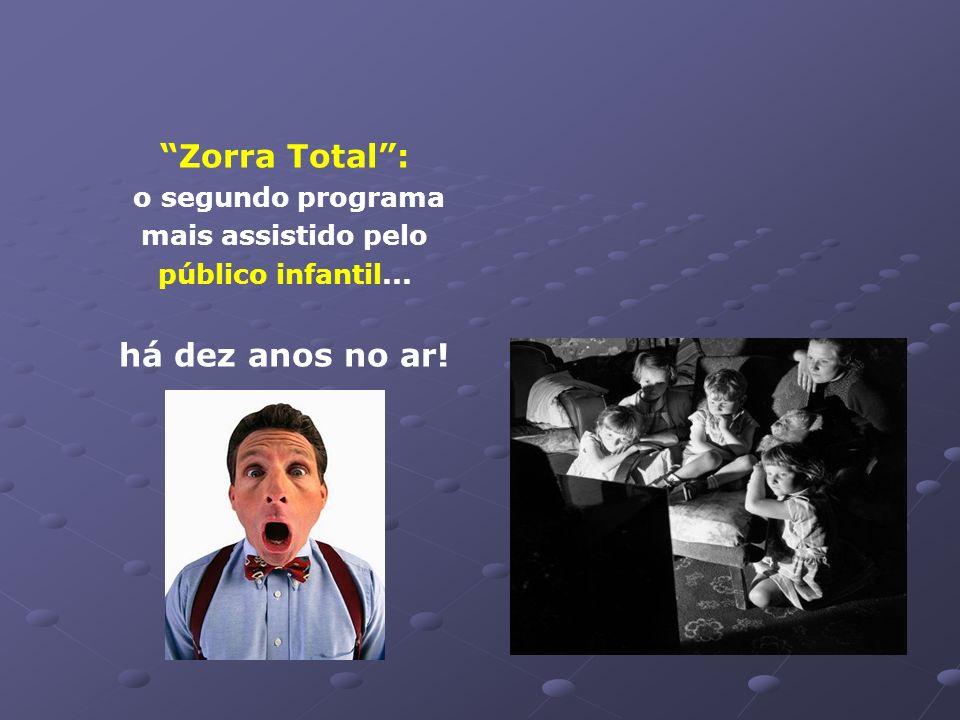 Zorra Total : o segundo programa mais assistido pelo público infantil