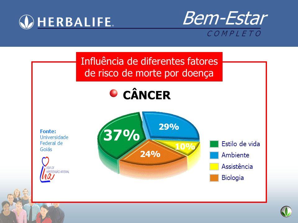 Influência de diferentes fatores de risco de morte por doença