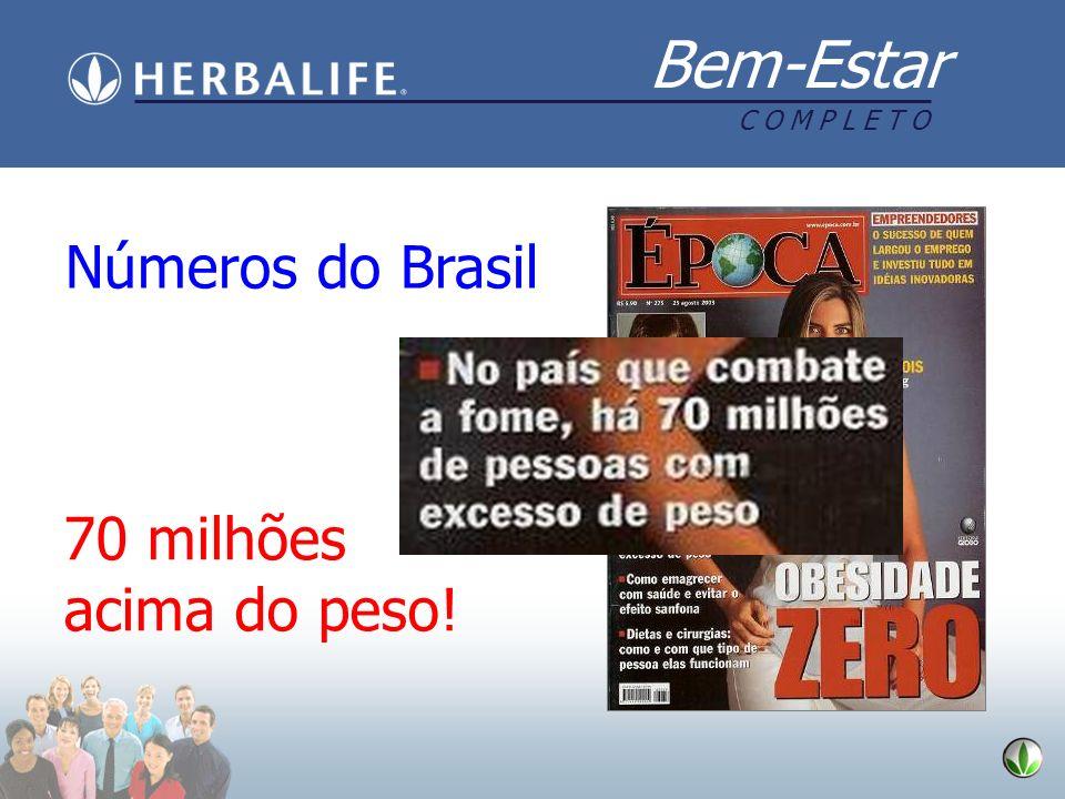 Números do Brasil 70 milhões acima do peso!
