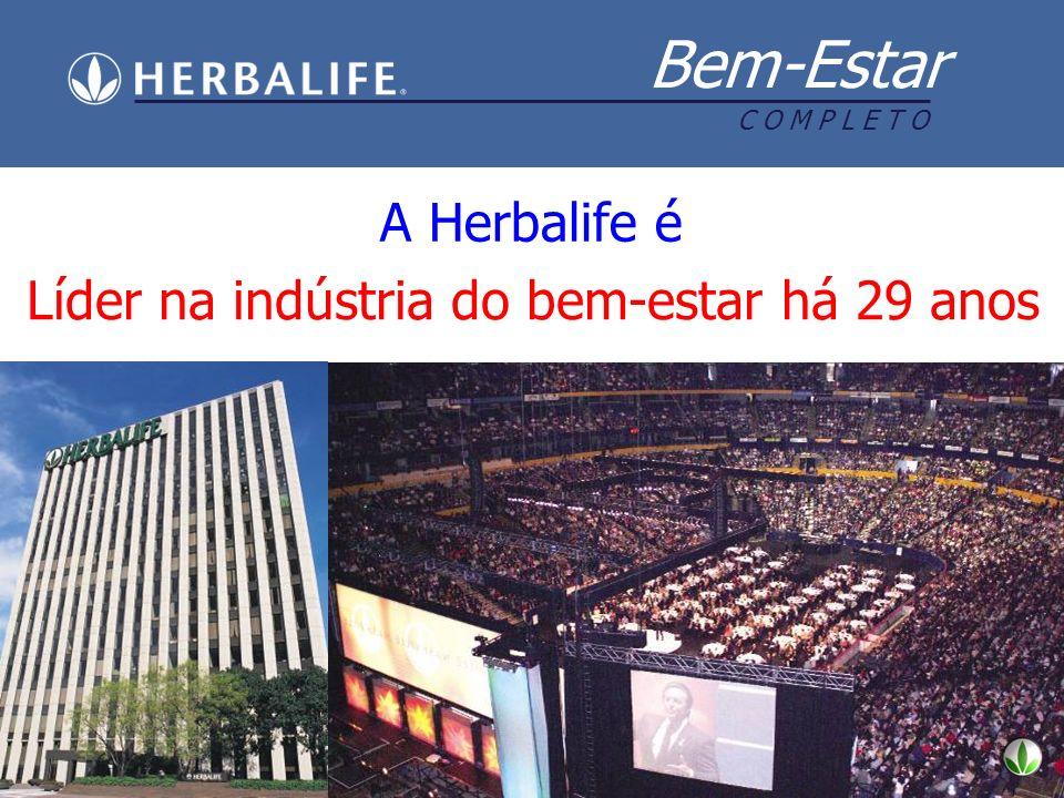 A Herbalife é Líder na indústria do bem-estar há 29 anos