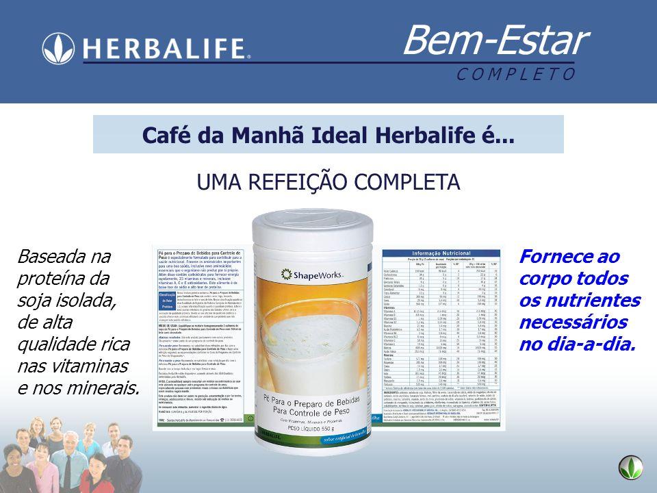 Café da Manhã Ideal Herbalife é...