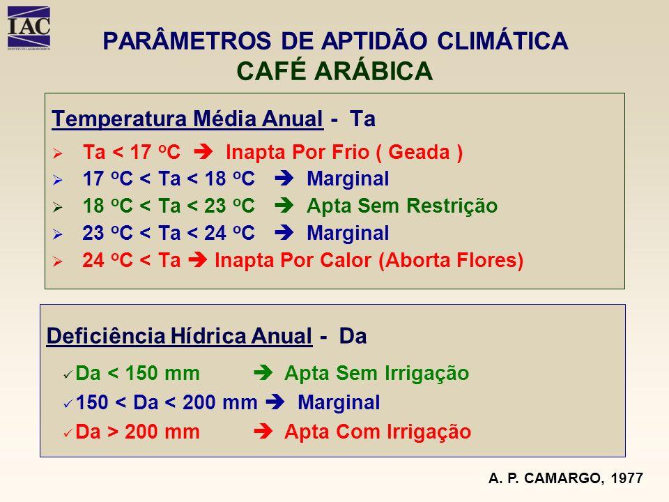 PARÂMETROS DE APTIDÃO CLIMÁTICA CAFÉ ARÁBICA