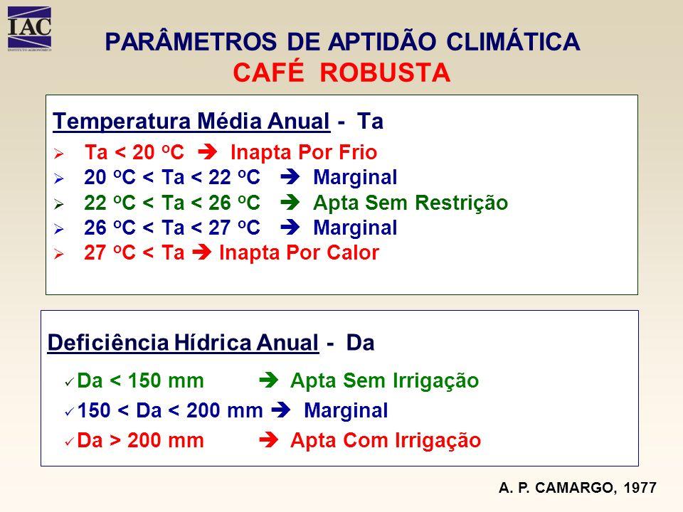 PARÂMETROS DE APTIDÃO CLIMÁTICA CAFÉ ROBUSTA