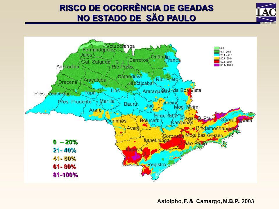 RISCO DE OCORRÊNCIA DE GEADAS Astolpho, F. & Camargo, M.B.P., 2003